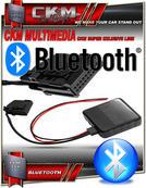 BLUETOOTH audio streaming via AUX kit